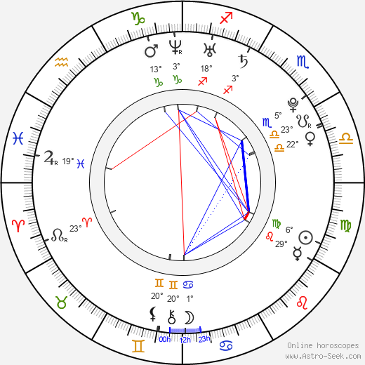 Lea Michele birth chart, biography, wikipedia 2019, 2020