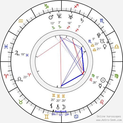 Natalie Marston birth chart, biography, wikipedia 2018, 2019