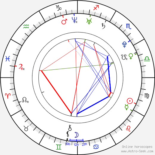 Natalie Marston astro natal birth chart, Natalie Marston horoscope, astrology