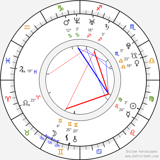 Natasha Thomas birth chart, biography, wikipedia 2018, 2019