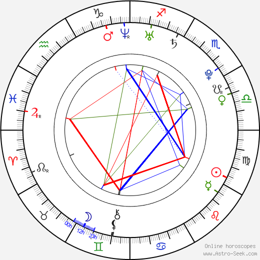 Natasha Thomas astro natal birth chart, Natasha Thomas horoscope, astrology