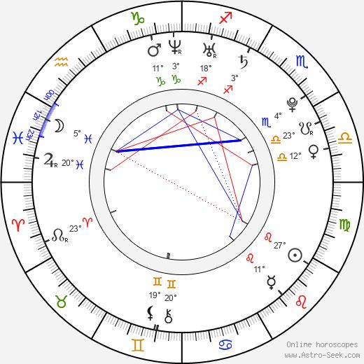 Pernelle Carron birth chart, biography, wikipedia 2019, 2020