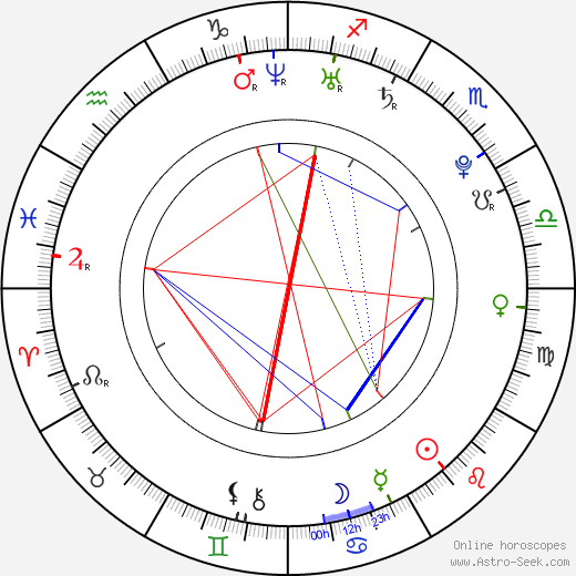 Radek Žlůva tema natale, oroscopo, Radek Žlůva oroscopi gratuiti, astrologia