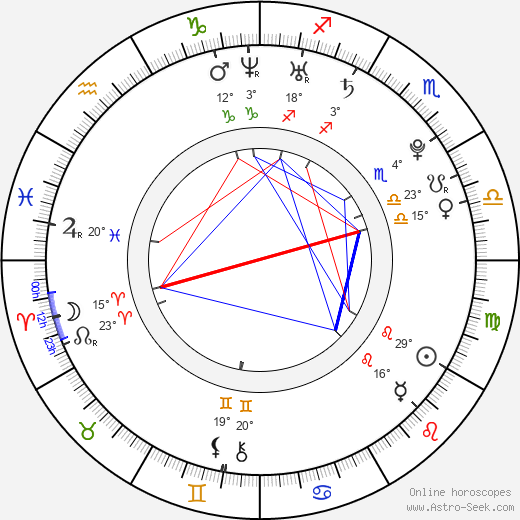 Romaric Perche birth chart, biography, wikipedia 2018, 2019