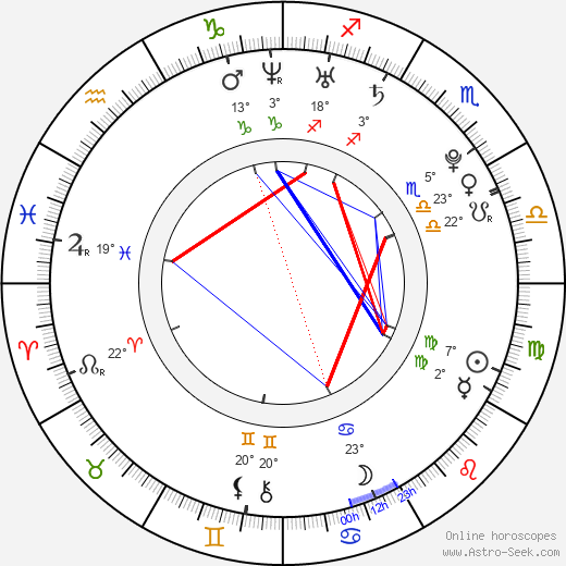 Ryan Kelley birth chart, biography, wikipedia 2018, 2019