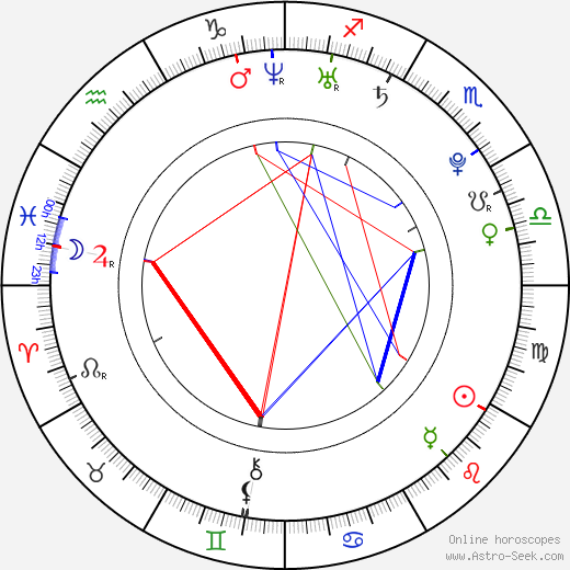 Usain Bolt astro natal birth chart, Usain Bolt horoscope, astrology