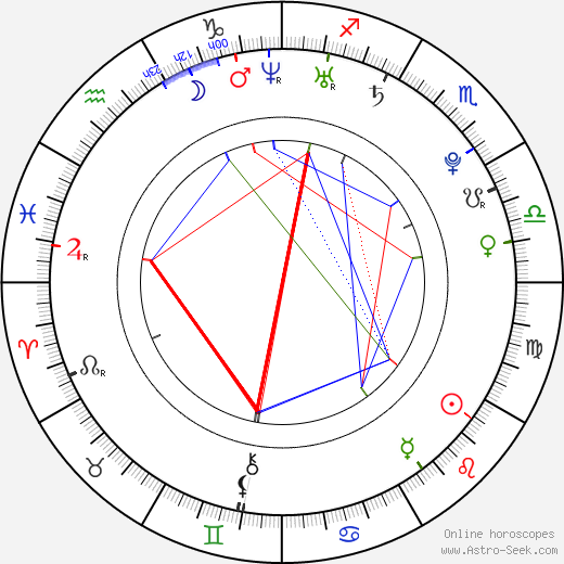 Vít Zapletal astro natal birth chart, Vít Zapletal horoscope, astrology