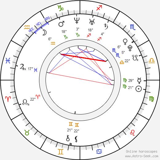 A. J. Trauth birth chart, biography, wikipedia 2018, 2019