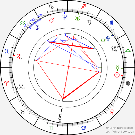 A. J. Trauth astro natal birth chart, A. J. Trauth horoscope, astrology