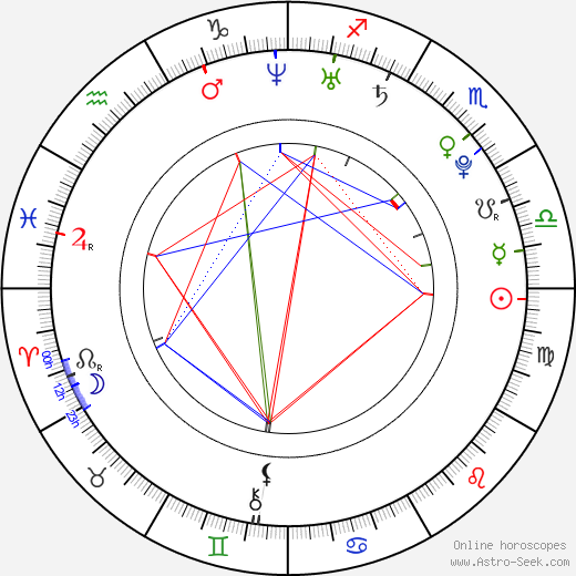 Antoinette Kalaj день рождения гороскоп, Antoinette Kalaj Натальная карта онлайн
