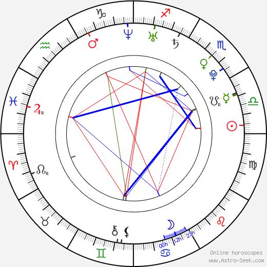 Arielle Vandenberg tema natale, oroscopo, Arielle Vandenberg oroscopi gratuiti, astrologia