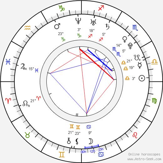 Ashley Leggat birth chart, biography, wikipedia 2020, 2021