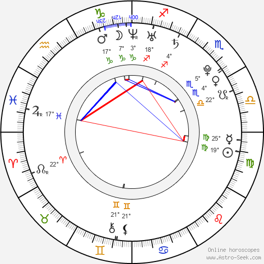 Emmy Rossum birth chart, biography, wikipedia 2018, 2019