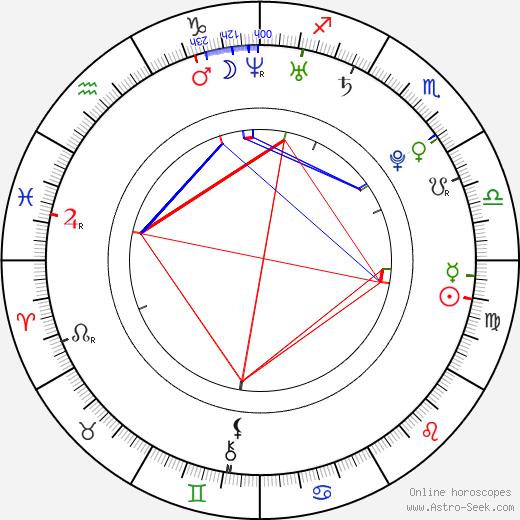 Emmy Rossum astro natal birth chart, Emmy Rossum horoscope, astrology