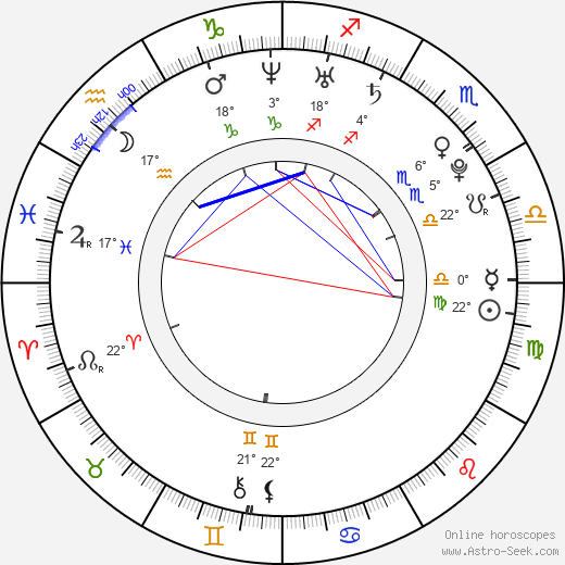 Heidi Montag birth chart, biography, wikipedia 2020, 2021