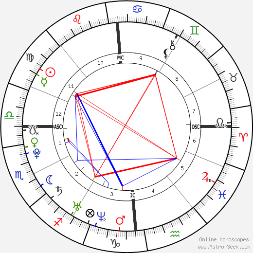 Джейсон Лами-Шаппюи Jason Lamy-Chappuis день рождения гороскоп, Jason Lamy-Chappuis Натальная карта онлайн