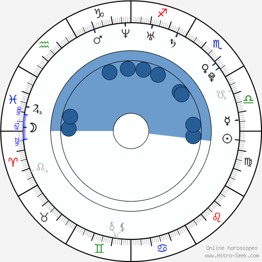 Keeley Hazell wikipedia, horoscope, astrology, instagram
