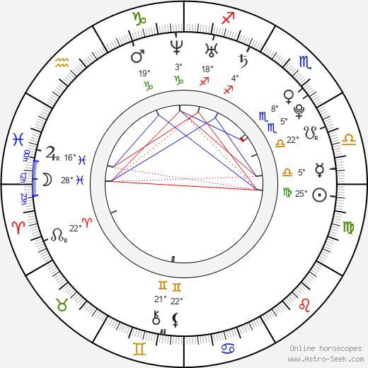 Keeley Hazell birth chart, biography, wikipedia 2019, 2020