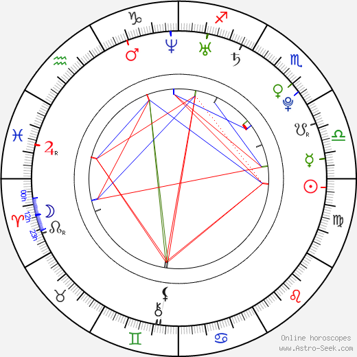 Mandy Musgrave astro natal birth chart, Mandy Musgrave horoscope, astrology