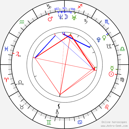 Mi Yang Yang Mi Birth Chart Horoscope Date Of Birth Astro
