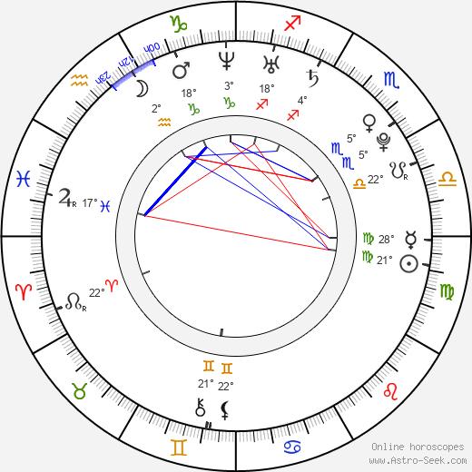 Michelle Jenner birth chart, biography, wikipedia 2019, 2020