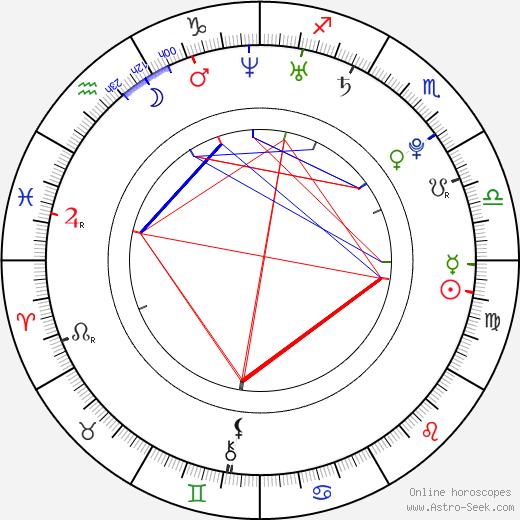 Michelle Jenner astro natal birth chart, Michelle Jenner horoscope, astrology