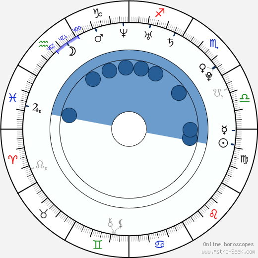 Moshana Halbert wikipedia, horoscope, astrology, instagram