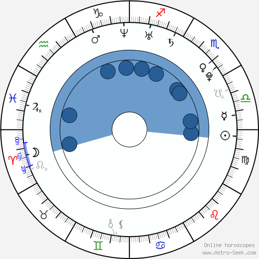 Peter Vack wikipedia, horoscope, astrology, instagram