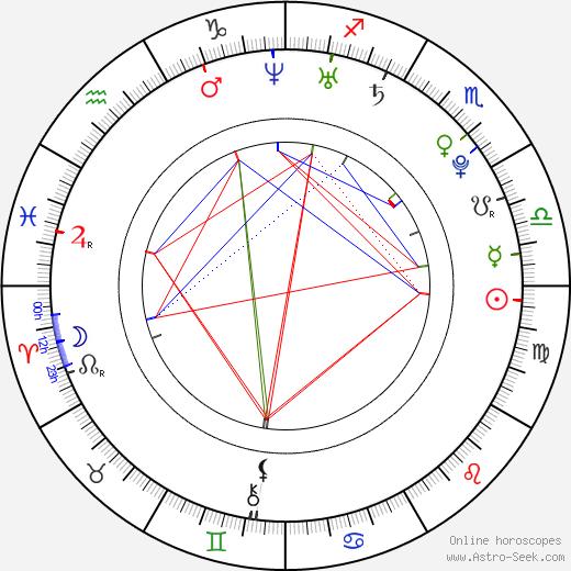 Peter Vack astro natal birth chart, Peter Vack horoscope, astrology