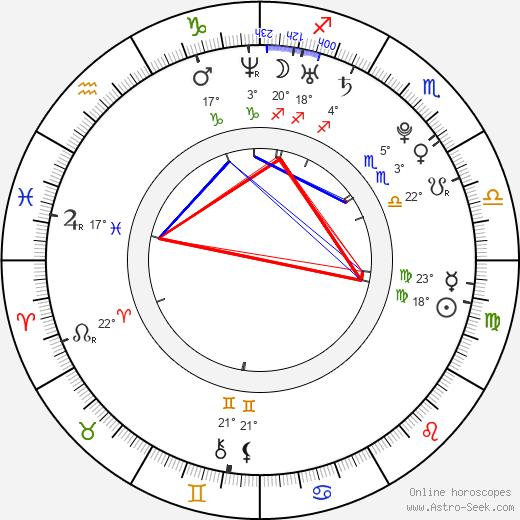Rhian Sugden birth chart, biography, wikipedia 2020, 2021