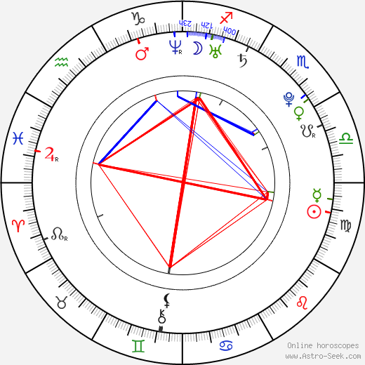 Rhian Sugden birth chart, Rhian Sugden astro natal horoscope, astrology