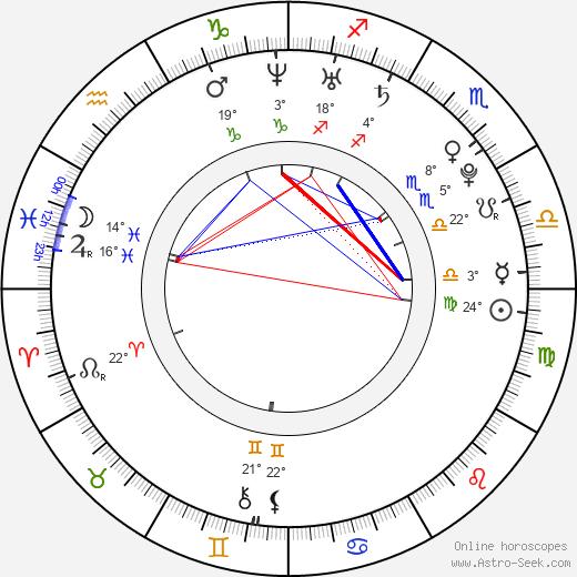 Sarah Alles birth chart, biography, wikipedia 2020, 2021