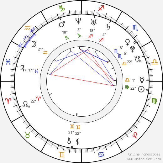 Scott Dawson birth chart, biography, wikipedia 2017, 2018
