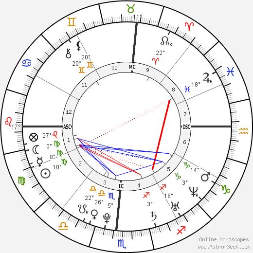 Shaun White Биография в Википедии 2020, 2021