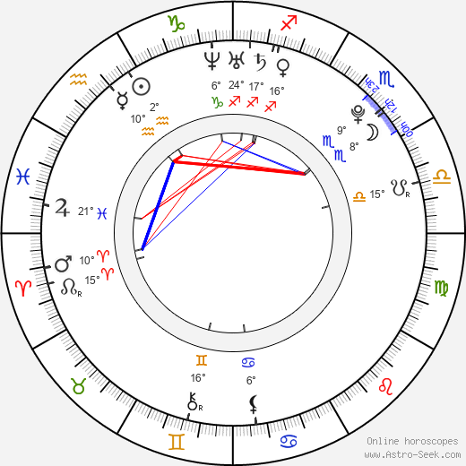 Andrea Teodora birth chart, biography, wikipedia 2019, 2020