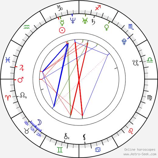Anna Tatangelo tema natale, oroscopo, Anna Tatangelo oroscopi gratuiti, astrologia