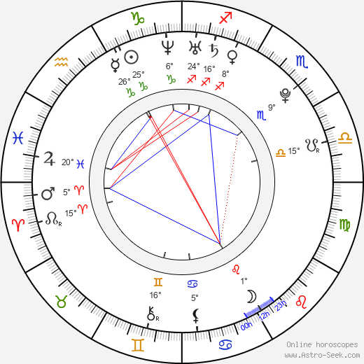 Barbara Blank birth chart, biography, wikipedia 2018, 2019
