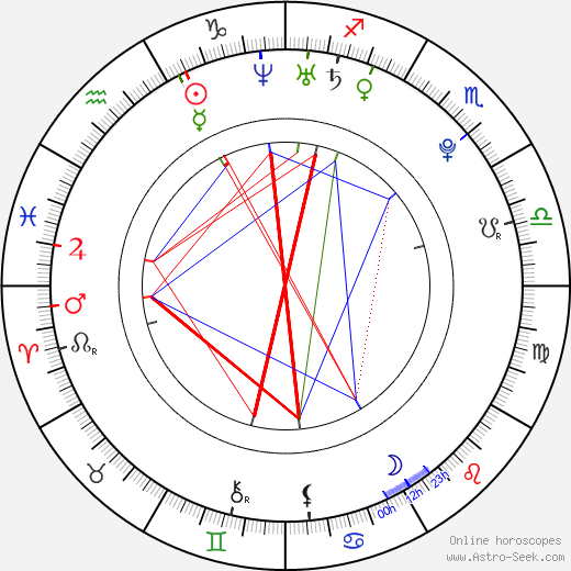 Barbara Blank astro natal birth chart, Barbara Blank horoscope, astrology