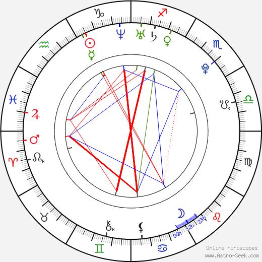 Barbara Blank tema natale, oroscopo, Barbara Blank oroscopi gratuiti, astrologia