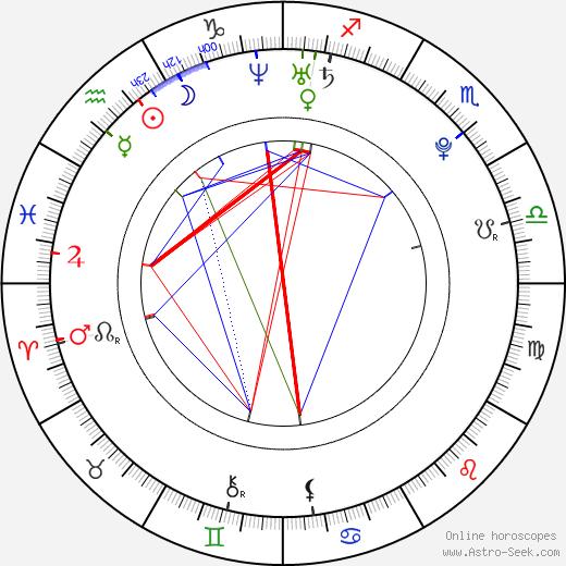 Chelsea Brummet день рождения гороскоп, Chelsea Brummet Натальная карта онлайн