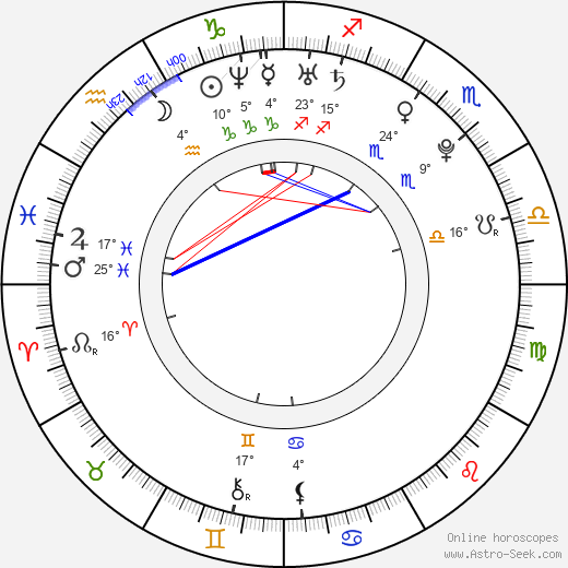Devin Setoguchi birth chart, biography, wikipedia 2019, 2020