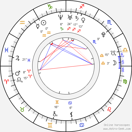 Evan Peters birth chart, biography, wikipedia 2018, 2019