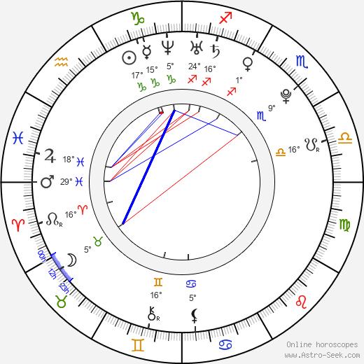 Freddie Stroma birth chart, biography, wikipedia 2020, 2021
