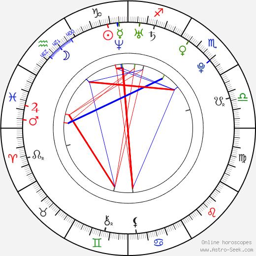 Ice Idanan tema natale, oroscopo, Ice Idanan oroscopi gratuiti, astrologia