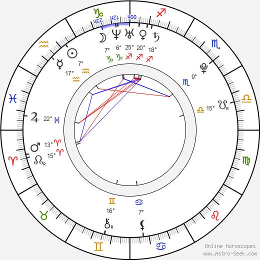 Katy Rose Биография в Википедии 2019, 2020