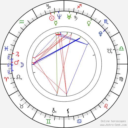 Кристин Каваллари Kristin Cavallari день рождения гороскоп, Kristin Cavallari Натальная карта онлайн