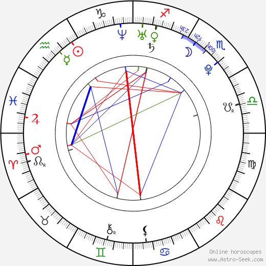 Luis Suarez birth chart, Luis Suarez astro natal horoscope, astrology