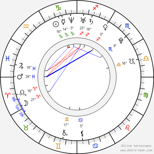 Lyndsy Fonseca birth chart, biography, wikipedia 2019, 2020