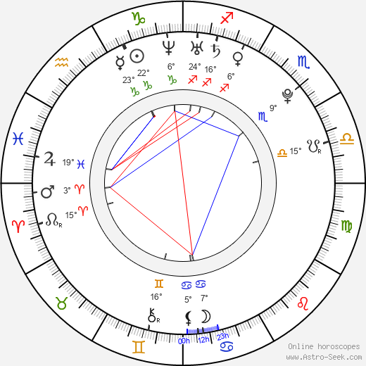 Marc Staal birth chart, biography, wikipedia 2019, 2020