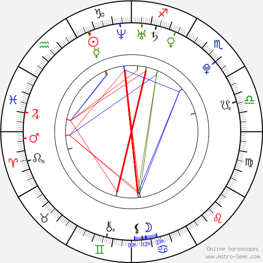 Marc Staal birth chart, Marc Staal astro natal horoscope, astrology
